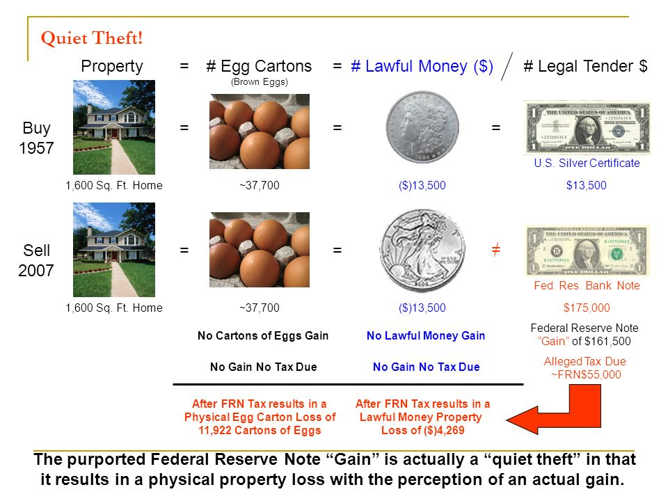 Buy 1957 Sell 2007 1,600 Sq. Ft. Home No Cartons of Eggs Gain No Gain No Tax Due No Lawful Money Gain No Gain No Tax Due Federal Reserve Note Gain of