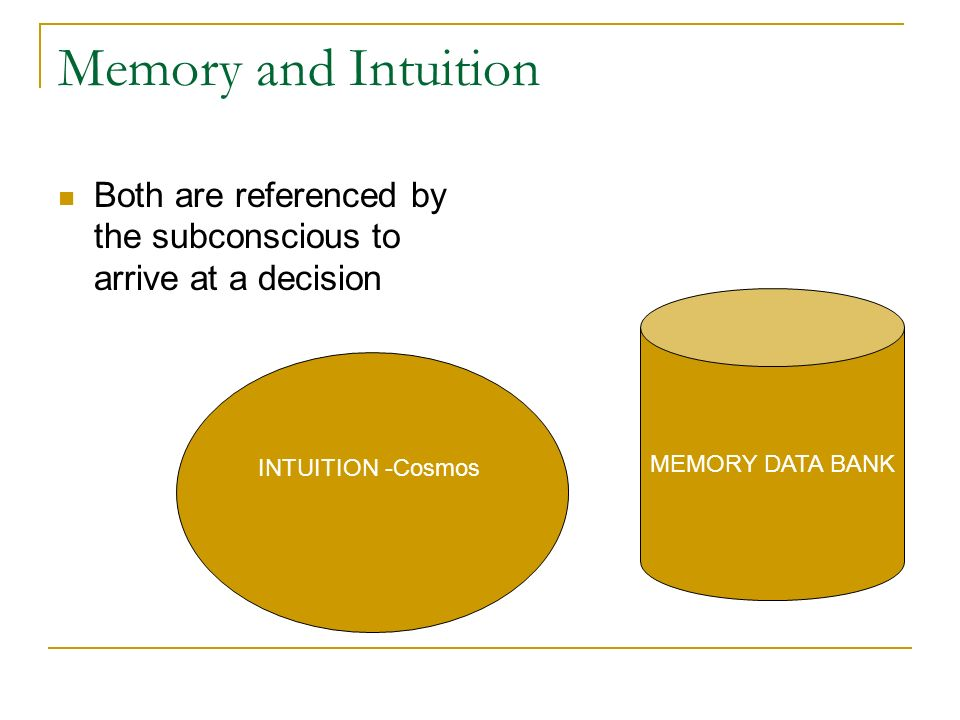 Memory and Intuition Both are referenced by the subconscious to arrive at a decision INTUITION MEMORY DATA BANK INTUITION -Cosmos