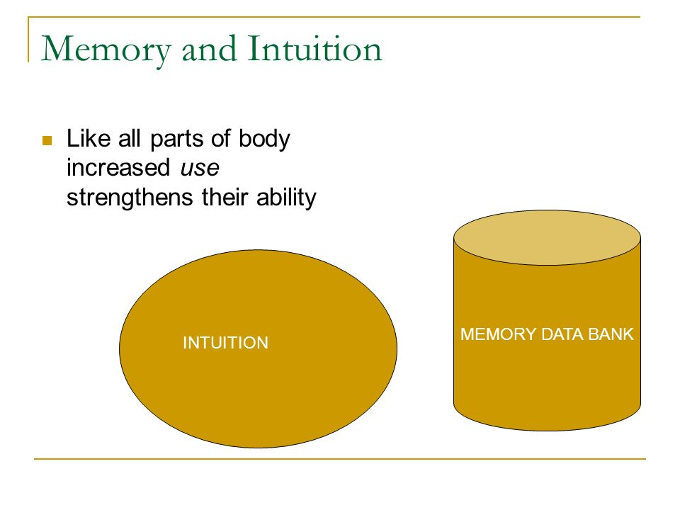 Memory and Intuition Like all parts of body increased use strengthens their ability INTUITION MEMORY DATA BANK INTUITION
