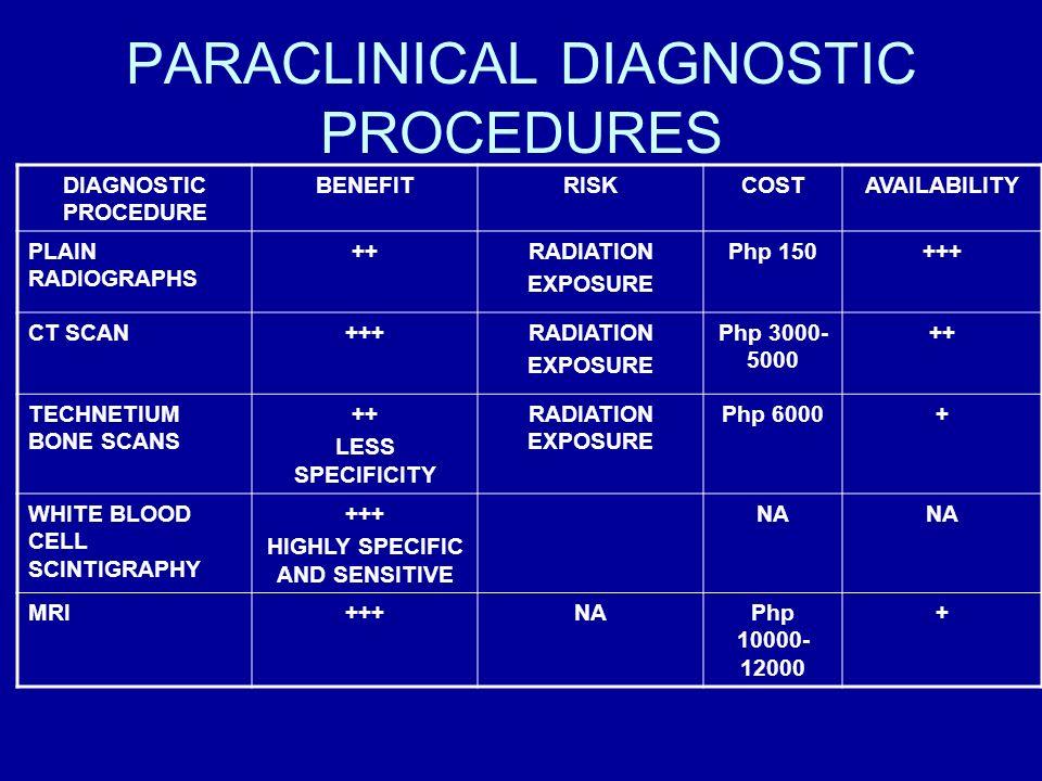 PARACLINICAL DIAGNOSTIC PROCEDURES DIAGNOSTIC PROCEDURE BENEFITRISKCOSTAVAILABILITY PLAIN RADIOGRAPHS ++RADIATION EXPOSURE Php 150+++ CT SCAN+++RADIAT