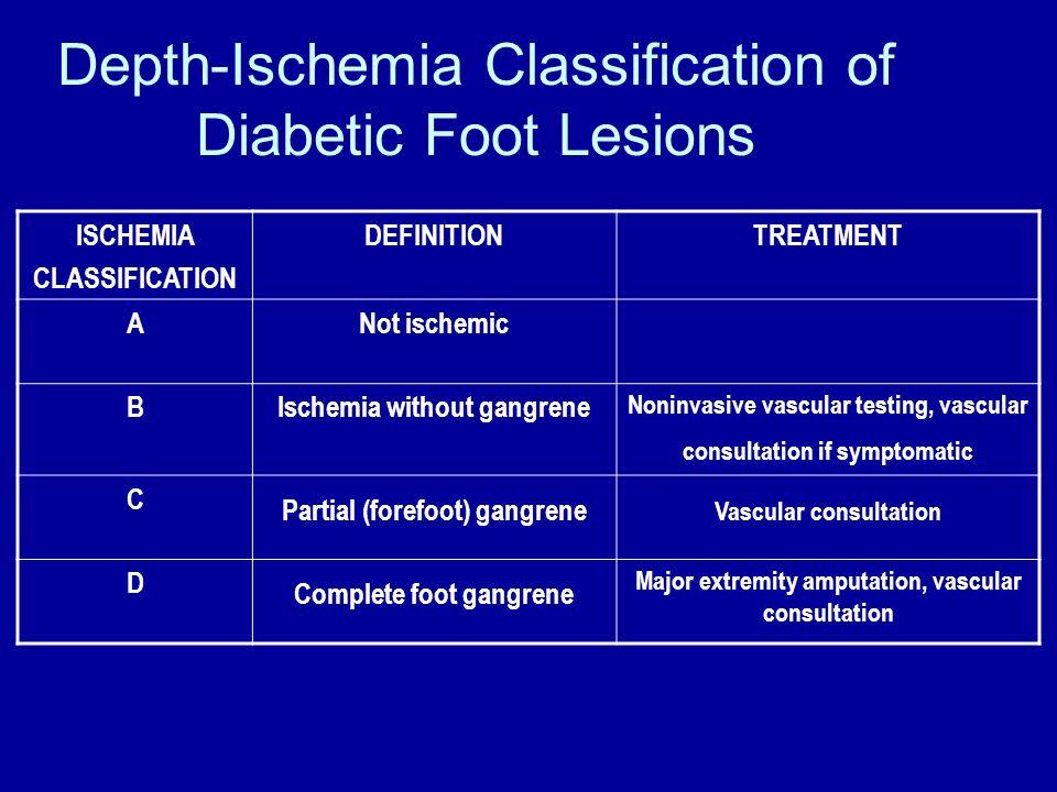 Depth-Ischemia Classification of Diabetic Foot Lesions ISCHEMIA CLASSIFICATION DEFINITIONTREATMENT ANot ischemic BIschemia without gangrene Noninvasiv