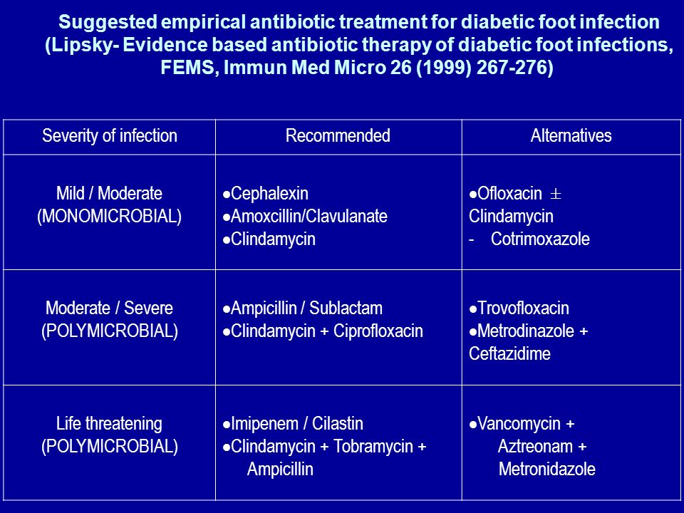 Suggested empirical antibiotic treatment for diabetic foot infection (Lipsky- Evidence based antibiotic therapy of diabetic foot infections, FEMS, Imm