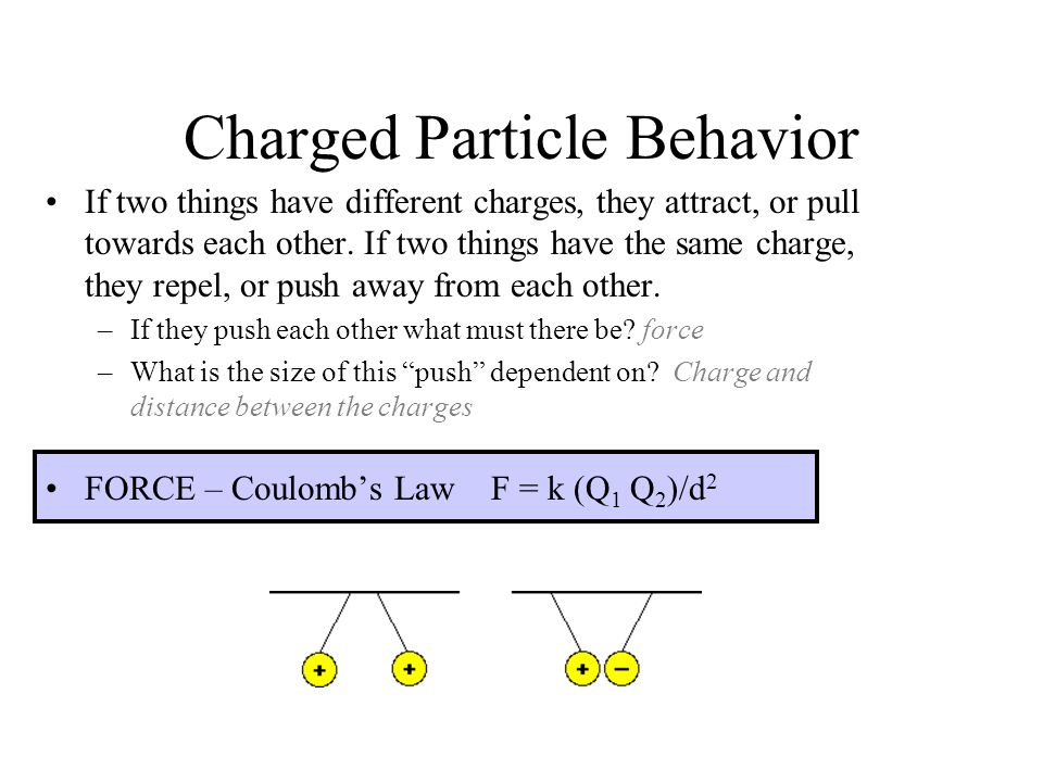 Charged Particle Behavior If two things have different charges, they attract, or pull towards each other. If two things have the same charge, they rep