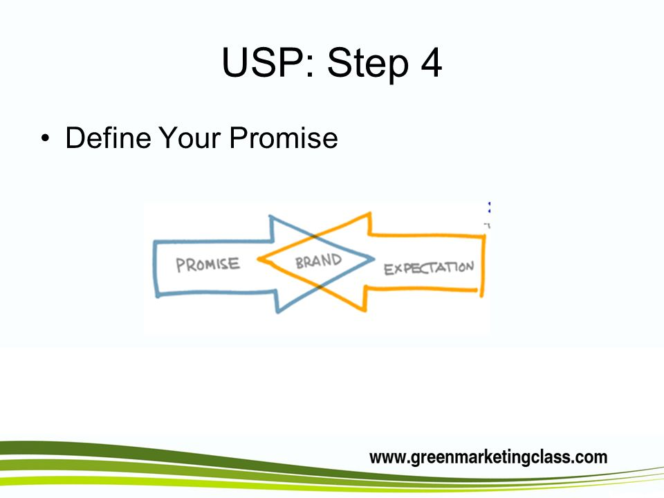 USP: Step 4 Define Your Promise