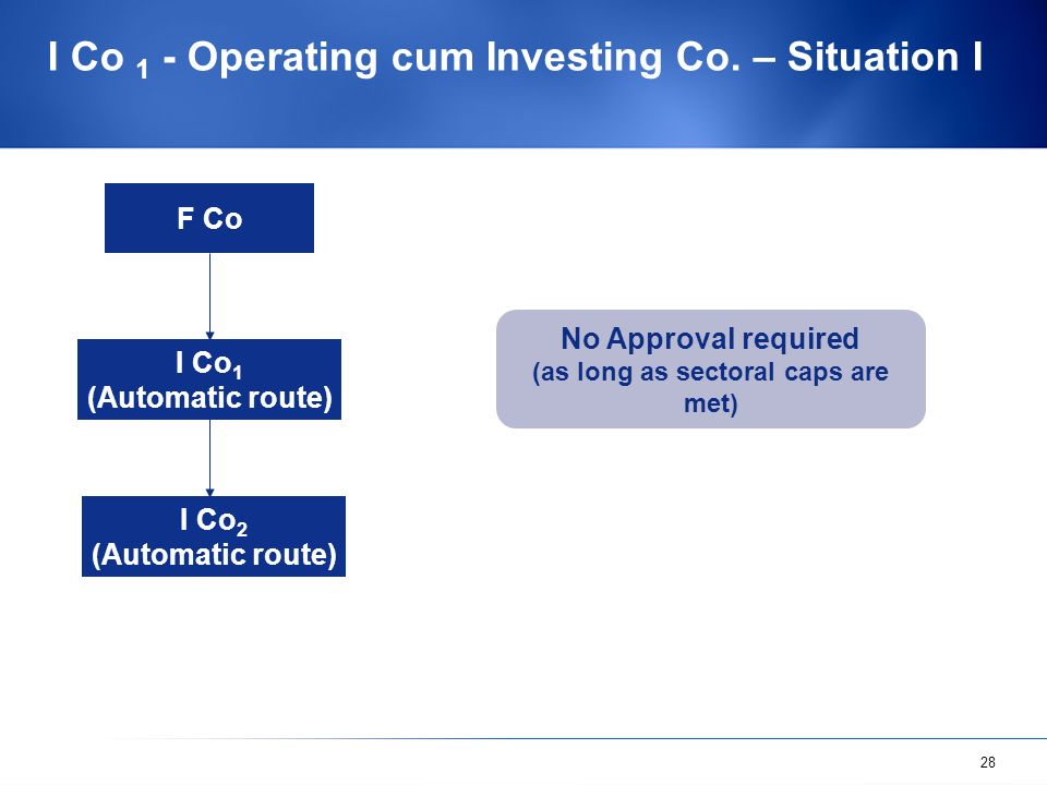 28 I Co 1 - Operating cum Investing Co. – Situation I F Co I Co 1 (Automatic route) I Co 2 (Automatic route) No Approval required (as long as sectoral