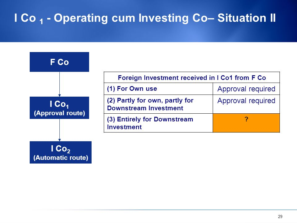 29 I Co 1 - Operating cum Investing Co– Situation II F Co I Co 1 (Approval route) I Co 2 (Automatic route) Foreign Investment received in I Co1 from F