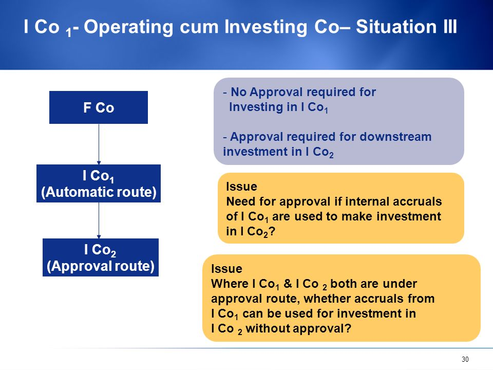 30 I Co 1 - Operating cum Investing Co– Situation III F Co I Co 1 (Automatic route) I Co 2 (Approval route) - No Approval required for Investing in I
