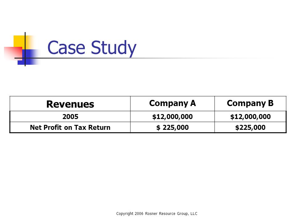 Copyright 2006 Rosner Resource Group, LLC Case Study Revenues Company ACompany B 2005$12,000,000 Net Profit on Tax Return$ 225,000