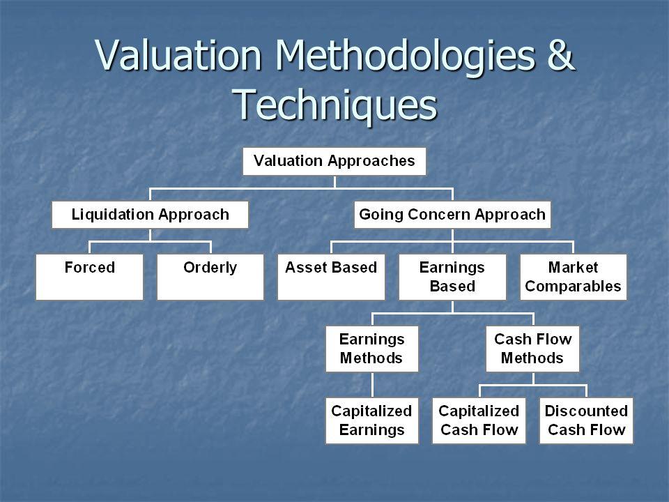 Valuation Methodologies & Techniques