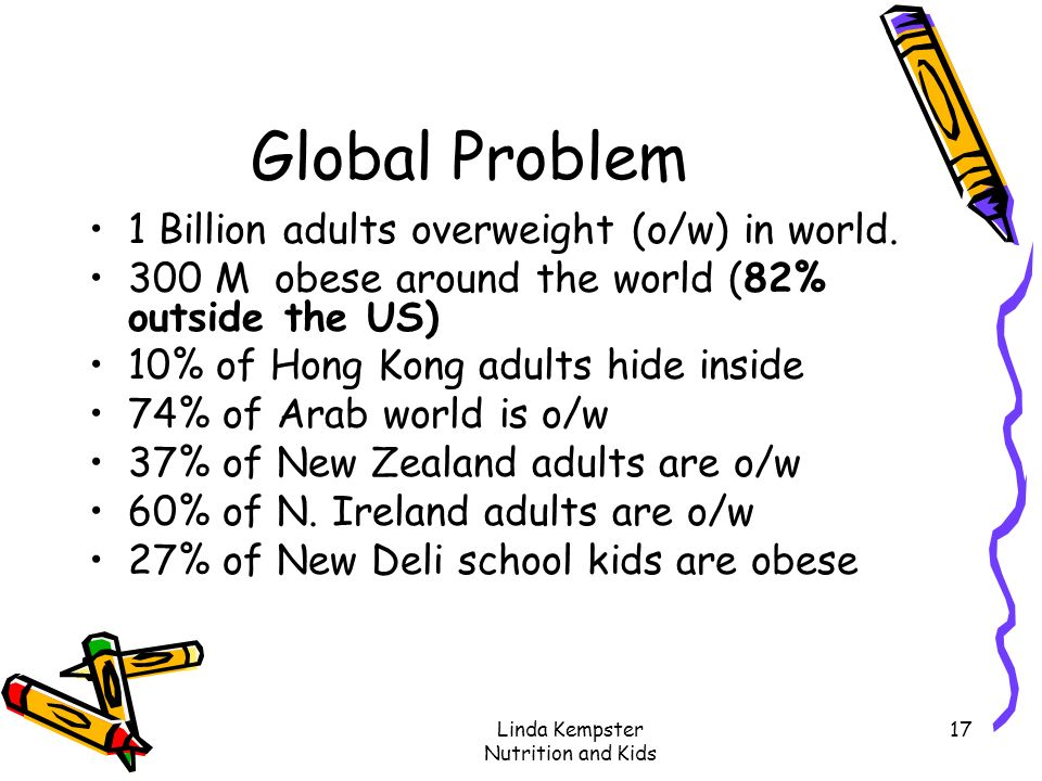 Linda Kempster Nutrition and Kids 17 Global Problem 1 Billion adults overweight (o/w) in world. 300 M obese around the world (82% outside the US) 10%