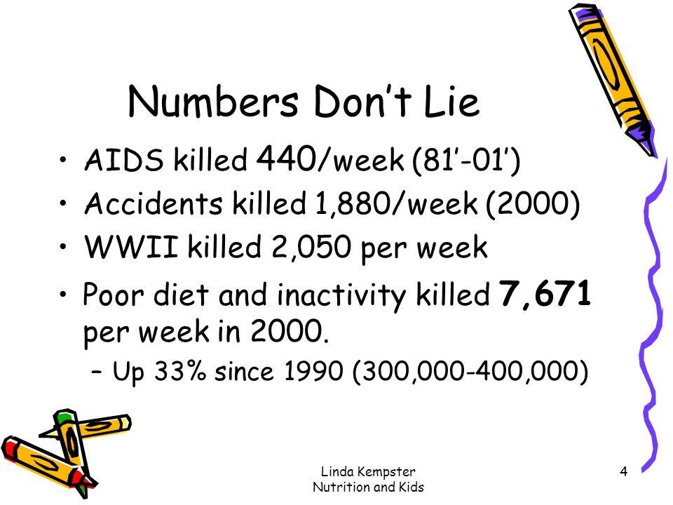 Linda Kempster Nutrition and Kids 4 Numbers Dont Lie AIDS killed 440 /week (81-01) Accidents killed 1,880/week (2000) WWII killed 2,050 per week Poor