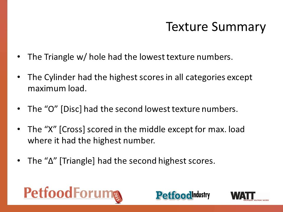 Texture Summary The Triangle w/ hole had the lowest texture numbers. The Cylinder had the highest scores in all categories except maximum load. The O