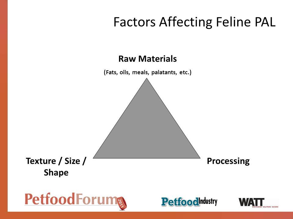 Factors Affecting Feline PAL Raw Materials (Fats, oils, meals, palatants, etc.) Texture / Size / Shape Processing