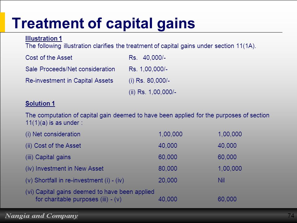 74 Treatment of capital gains Illustration 1 The following illustration clarifies the treatment of capital gains under section 11(1A). Cost of the Ass