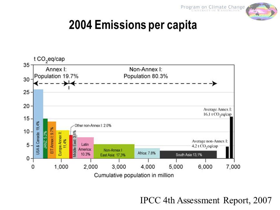 2004 Emissions per capita IPCC 4th Assessment Report, 2007