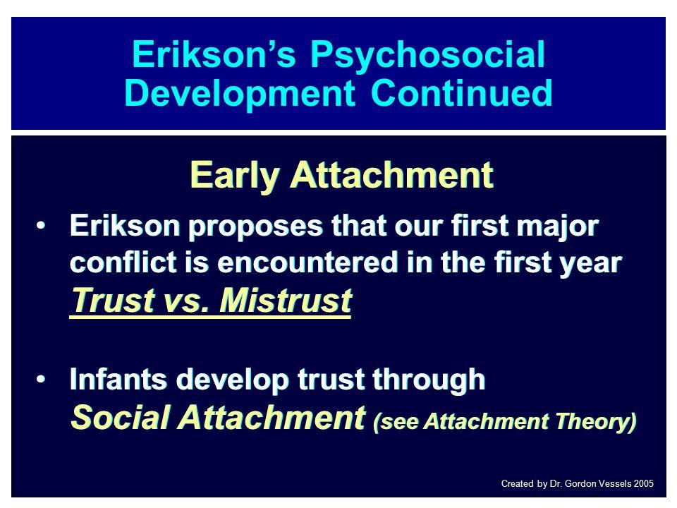 Trust vs Mistrust Autonomy vs Shame/Doubt Initiative vs Guilt Industry vs Inferiority Identity vs Role Confusion Generativity vs Self-Absorption Intim