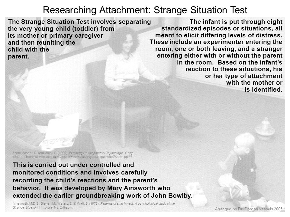 Attachment Theory Postulate: the human infant is pre-adapted to respond to its caregiver. Evolutionary function: attachment behaviors promote close pr