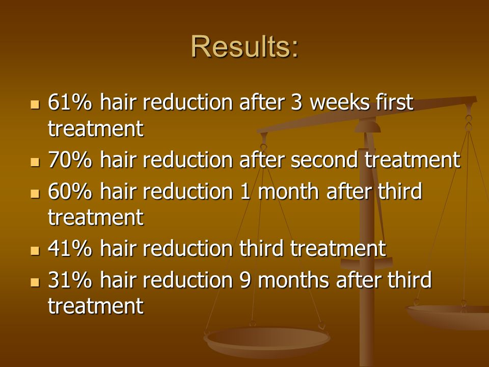 Results: 61% hair reduction after 3 weeks first treatment 61% hair reduction after 3 weeks first treatment 70% hair reduction after second treatment 7
