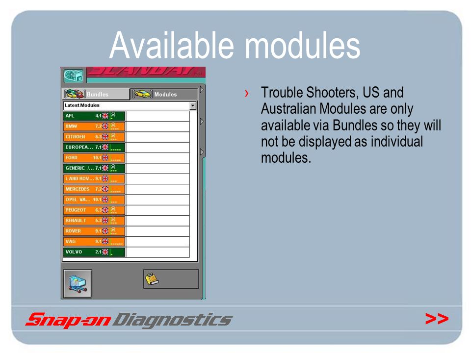>> Available modules Trouble Shooters, US and Australian Modules are only available via Bundles so they will not be displayed as individual modules.