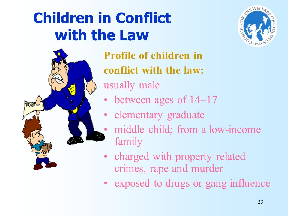 23 Profile of children in conflict with the law: usually male between ages of 14–17 elementary graduate middle child; from a low-income family charged