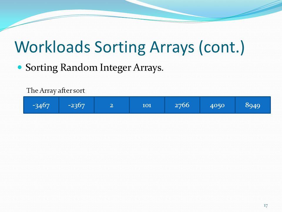 Workloads Sorting Arrays (cont.) Sorting Random Integer Arrays. 17 -3467-23671012276640508949 The Array after sort