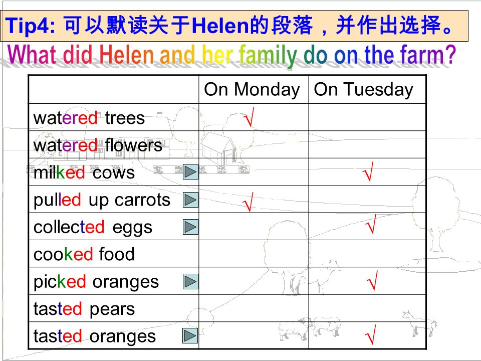 On MondayOn Tuesday watered trees watered flowers milked cows pulled up carrots collected eggs cooked food picked oranges tasted pears tasted oranges Tip4: Helen