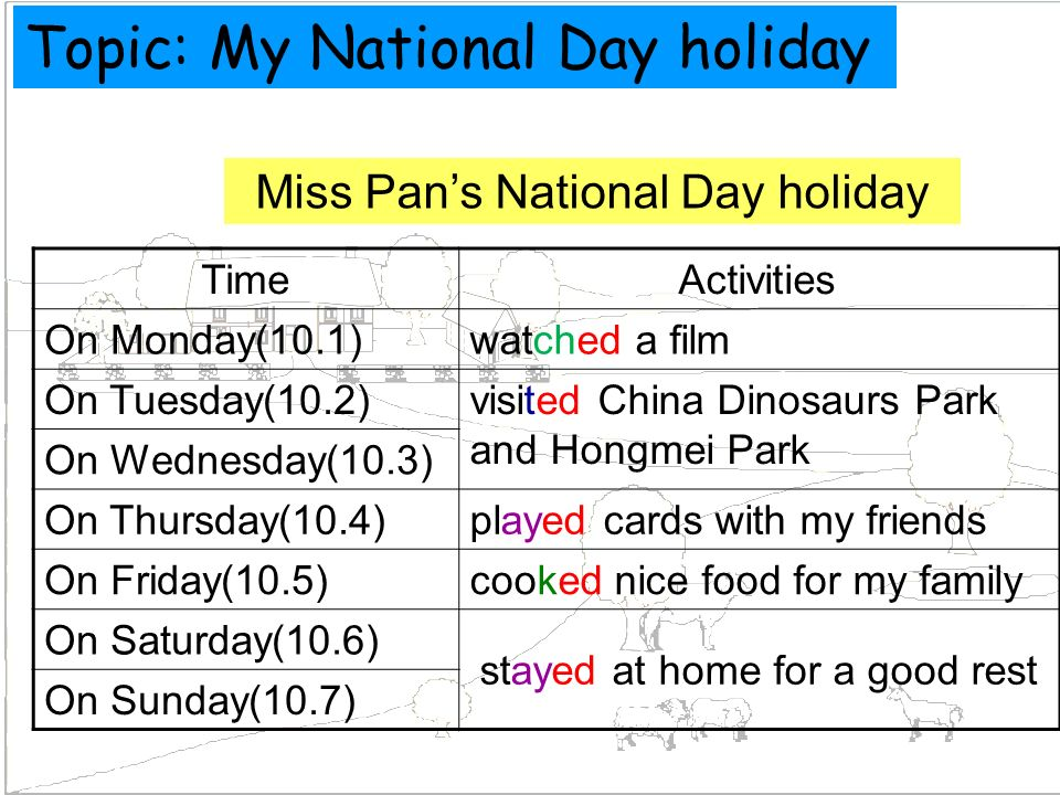 Topic: My National Day holiday TimeActivities On Monday(10.1)watched a film On Tuesday(10.2)visited China Dinosaurs Park and Hongmei Park On Wednesday(10.3) On Thursday(10.4)played cards with my friends On Friday(10.5)cooked nice food for my family On Saturday(10.6) stayed at home for a good rest On Sunday(10.7) Miss Pans National Day holiday