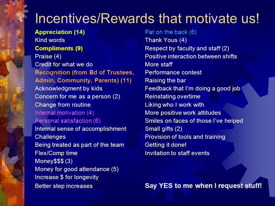 Incentives/Rewards that motivate us! Appreciation (14)Pat on the back (6) Kind wordsThank Yous (4) Compliments (9)Respect by faculty and staff (2) Pra