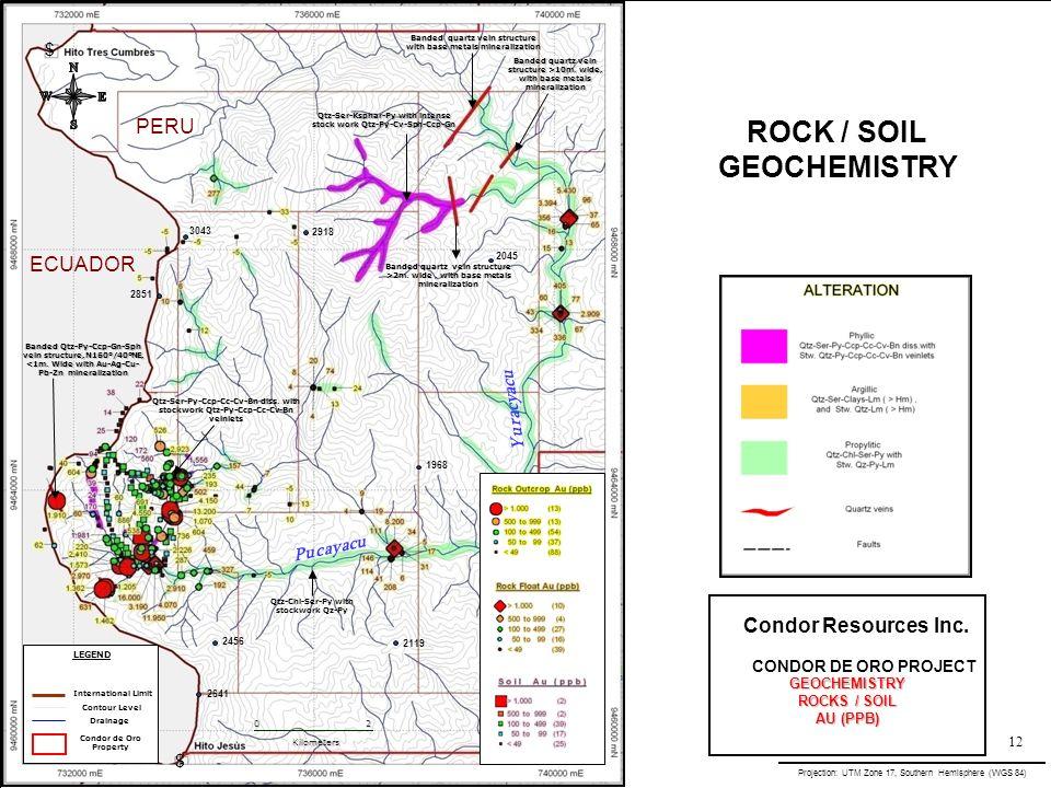 $ $ 2918 2045 3043 2851 1968 2119 2456 2641 Condor Resources Inc.