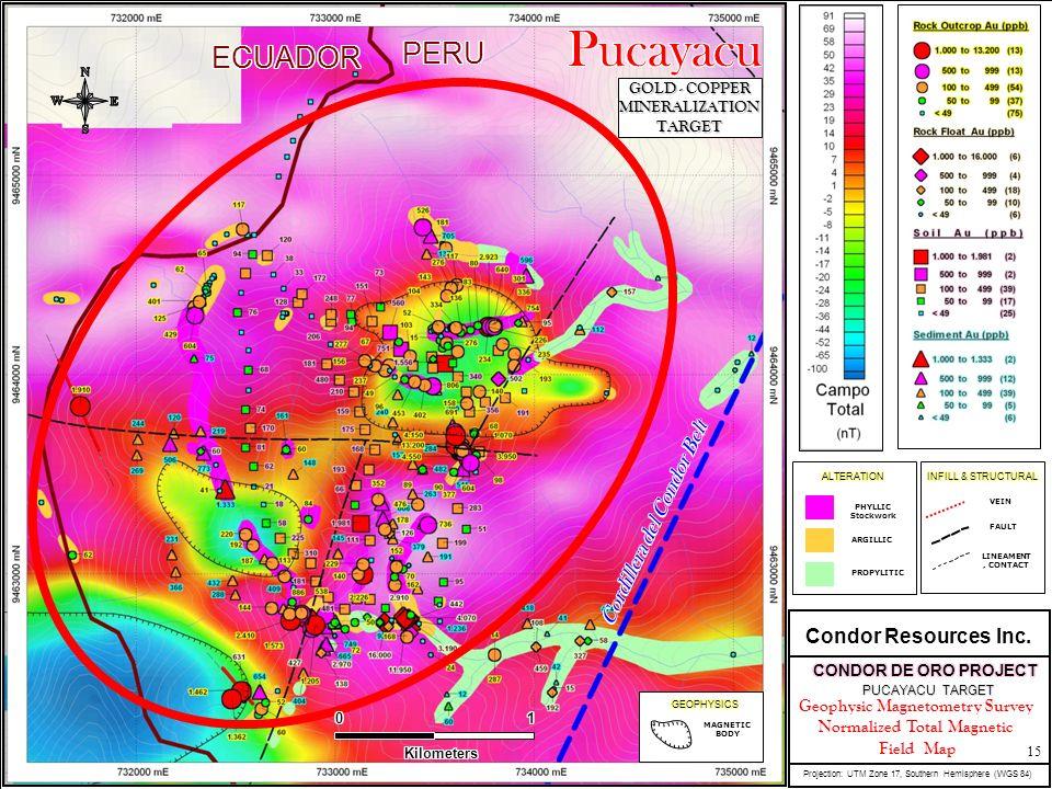 Cordillera del Condor Belt PERU ECUADOR LINEAMENT, CONTACT FAULT VEIN INFILL & STRUCTURAL MAGNETIC BODY GEOPHYSICS ALTERATION PHYLLIC Stockwork ARGILLIC PROPYLITIC Condor Resources Inc.