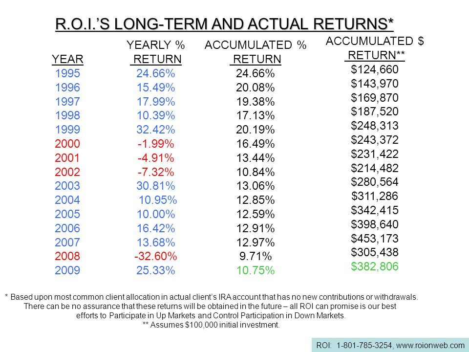 ROI: 1-801-785-3254, www.roionweb.com When comparing different firms investment performance, it is better to rely upon: it is better to rely upon: Lon