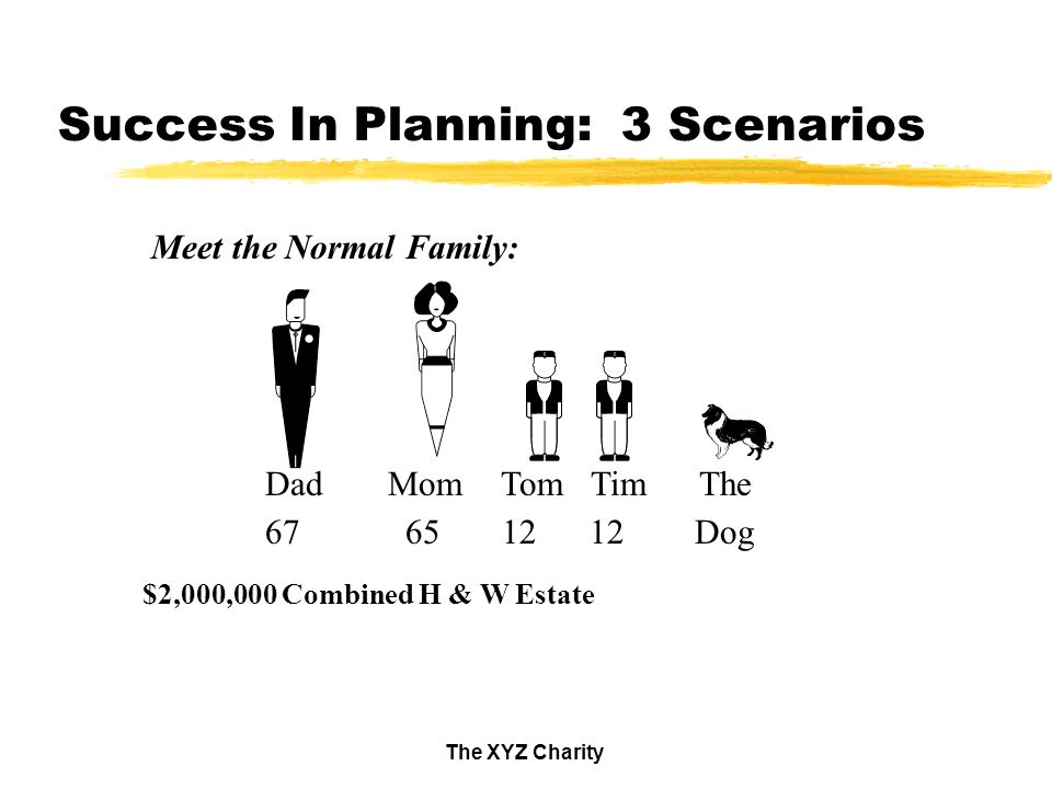 The XYZ Charity Success In Planning: 3 Scenarios Meet the Normal Family: Dad Mom Tom Tim The 67 65 12 12 Dog $2,000,000 Combined H & W Estate