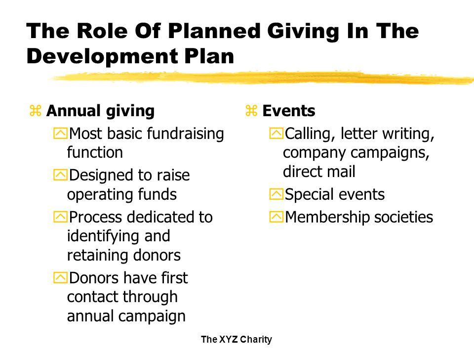 The XYZ Charity The Role Of Planned Giving In The Development Plan zAnnual giving yMost basic fundraising function yDesigned to raise operating funds yProcess dedicated to identifying and retaining donors yDonors have first contact through annual campaign z Events yCalling, letter writing, company campaigns, direct mail ySpecial events yMembership societies