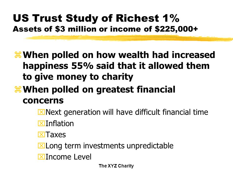The XYZ Charity US Trust Study of Richest 1% Assets of $3 million or income of $225,000+ zWhen polled on how wealth had increased happiness 55% said that it allowed them to give money to charity zWhen polled on greatest financial concerns xNext generation will have difficult financial time xInflation xTaxes xLong term investments unpredictable xIncome Level