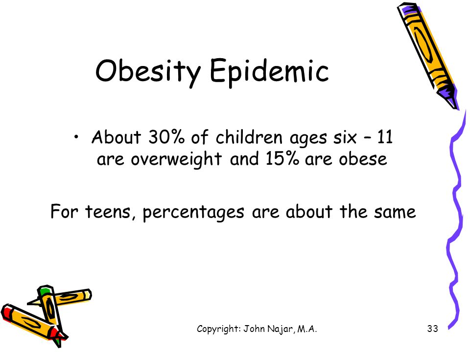 Copyright: John Najar, M.A.33 Obesity Epidemic About 30% of children ages six – 11 are overweight and 15% are obese For teens, percentages are about t