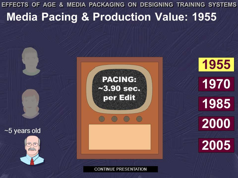 Media Pacing & Production Value: 1955 ~5 years old 1955 1970 1985 2000 2005 CONTINUE PRESENTATION
