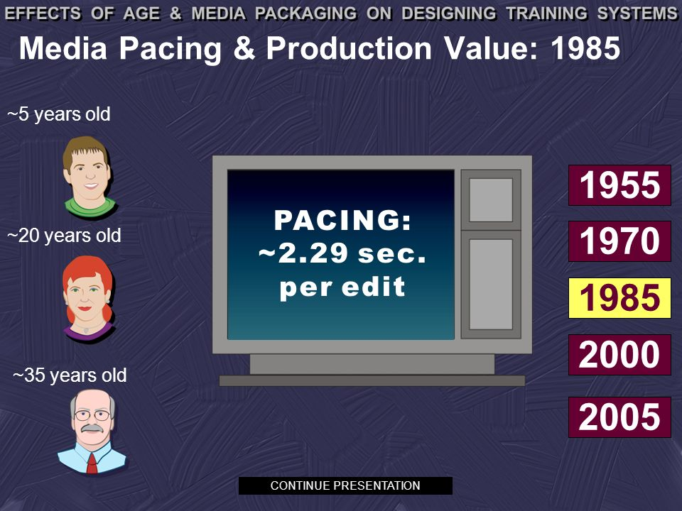 ~35 years old ~20 years old ~5 years old 1955 1970 1985 2000 2005 Media Pacing & Production Value: 1985 CONTINUE PRESENTATION