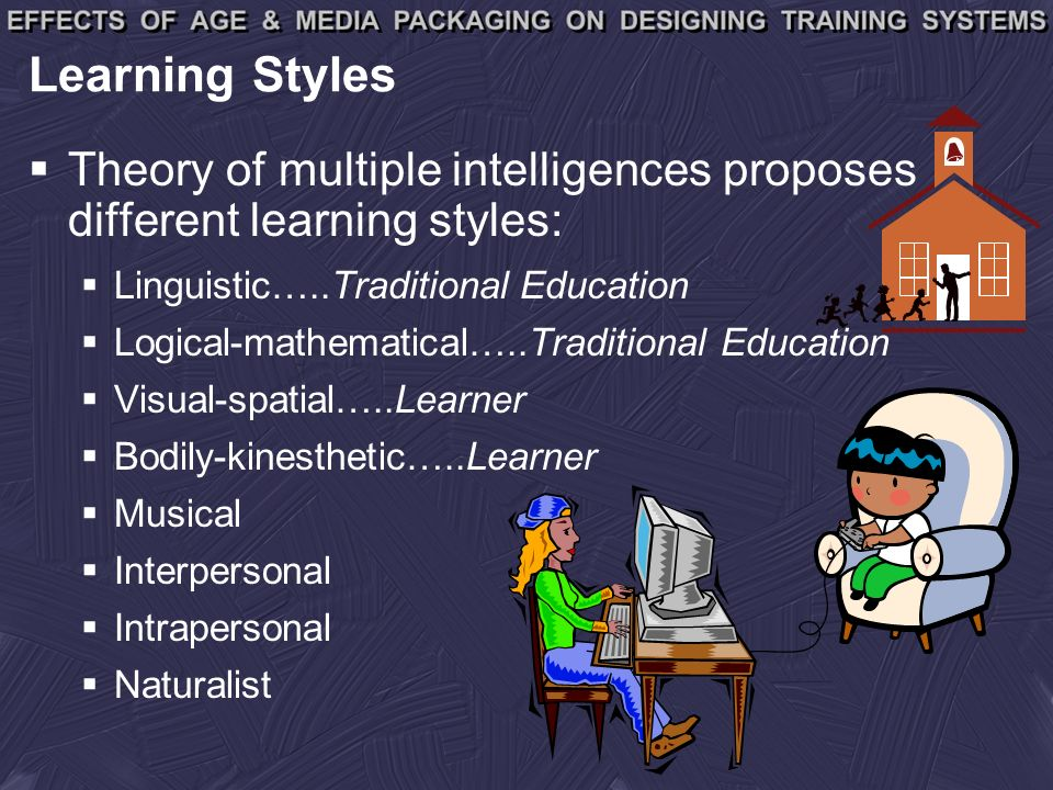 Learning Styles Theory of multiple intelligences proposes different learning styles: Linguistic…..Traditional Education Logical-mathematical…..Traditional Education Visual-spatial…..Learner Bodily-kinesthetic…..Learner Musical Interpersonal Intrapersonal Naturalist