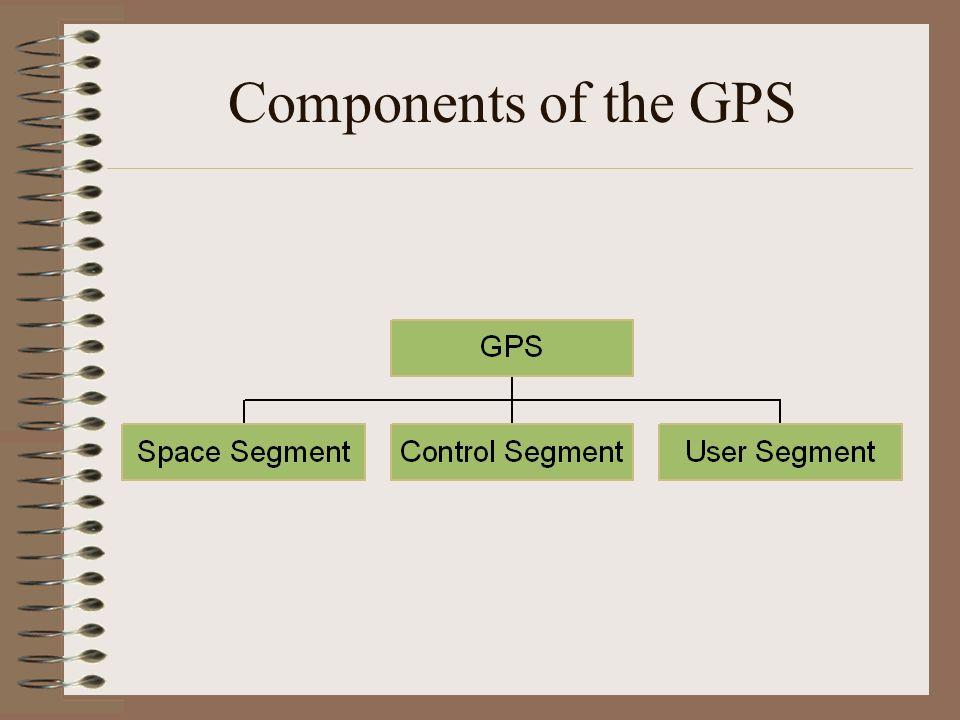 Serial data I/O interface Binary message format and NMEA format Binary message format –Header portion (compulsory) –Data portion (optional)