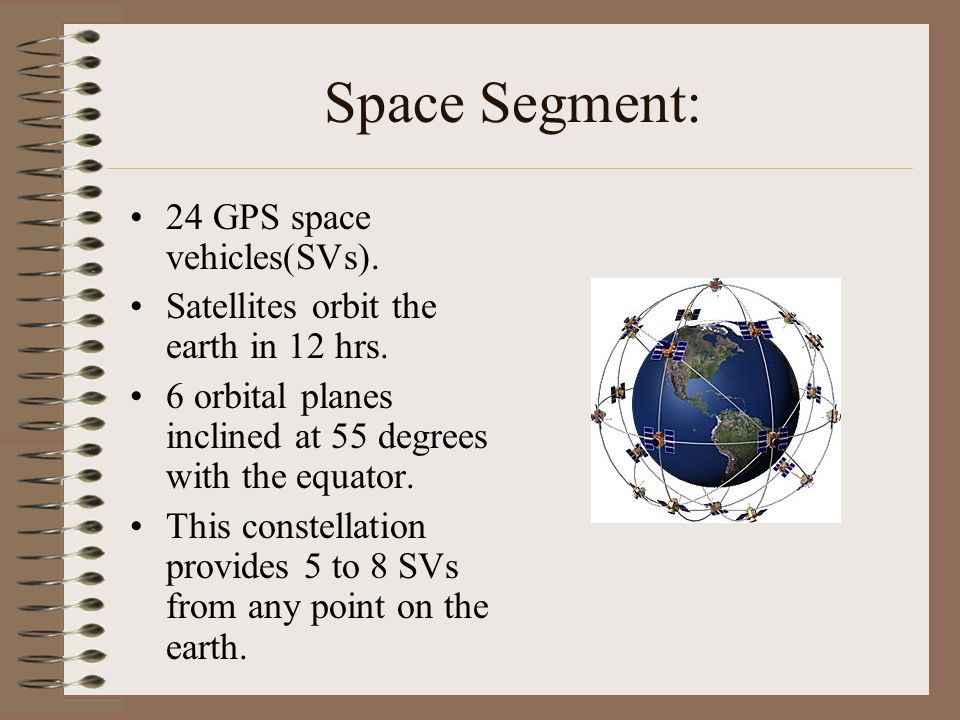 Space Segment: 24 GPS space vehicles(SVs).Satellites orbit the earth in 12 hrs.