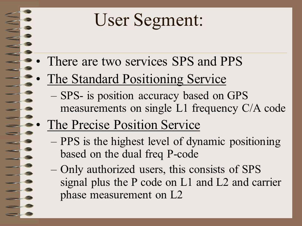 Seminar On GPS Part II Programming Of GPS (Rockwell Jupiter GPS Receiver)