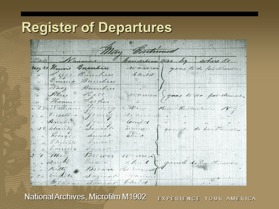 Register of Departures E X P E R I E N C E Y O U R A M E R I C A National Archives, Microfilm M1902