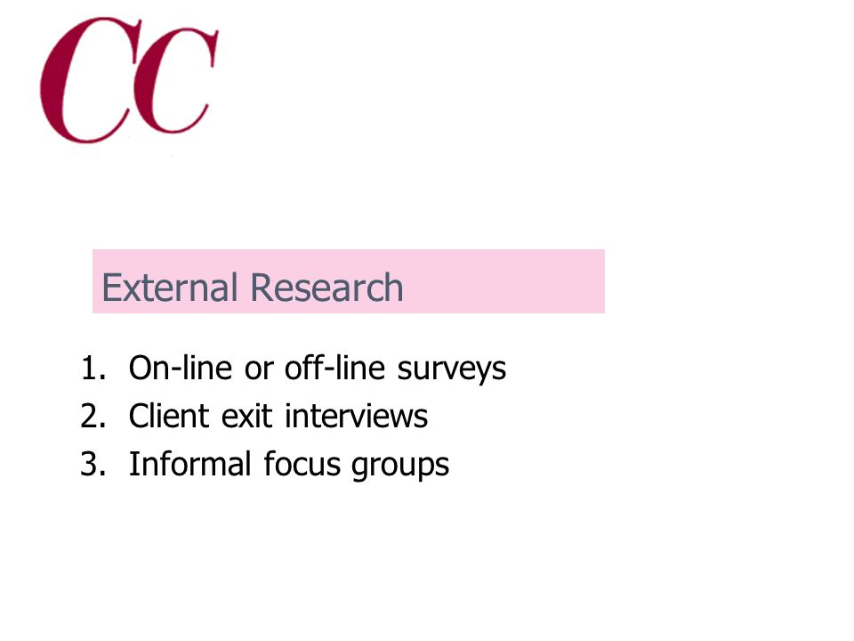 Internal Research SWOT Analysis Strengths (promote) Weaknesses (address) Opportunities (leverage) Threats (prepare for)