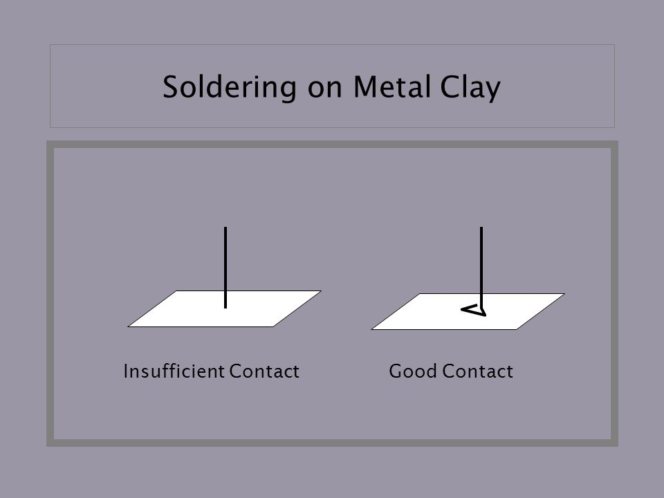 Soldering on Metal Clay Insufficient Contact Good Contact