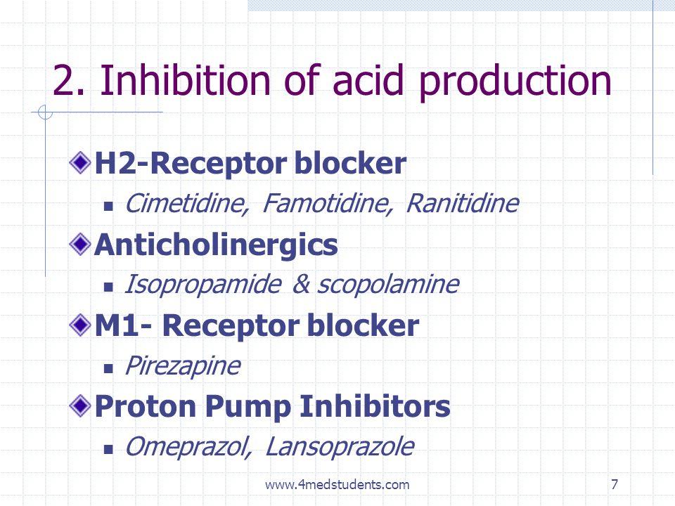 www.4medstudents.com7 2. Inhibition of acid production H2-Receptor blocker Cimetidine, Famotidine, Ranitidine Anticholinergics Isopropamide & scopolam