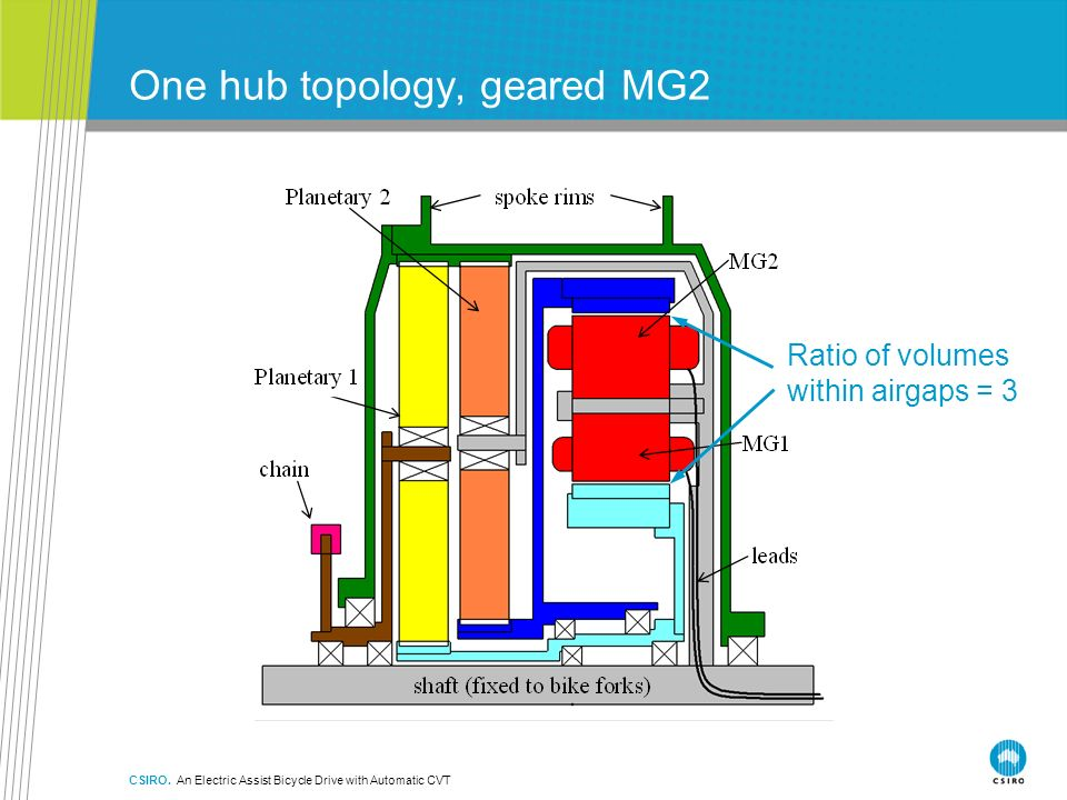 CSIRO. An Electric Assist Bicycle Drive with Automatic CVT One hub topology, geared MG2 Ratio of volumes within airgaps = 3