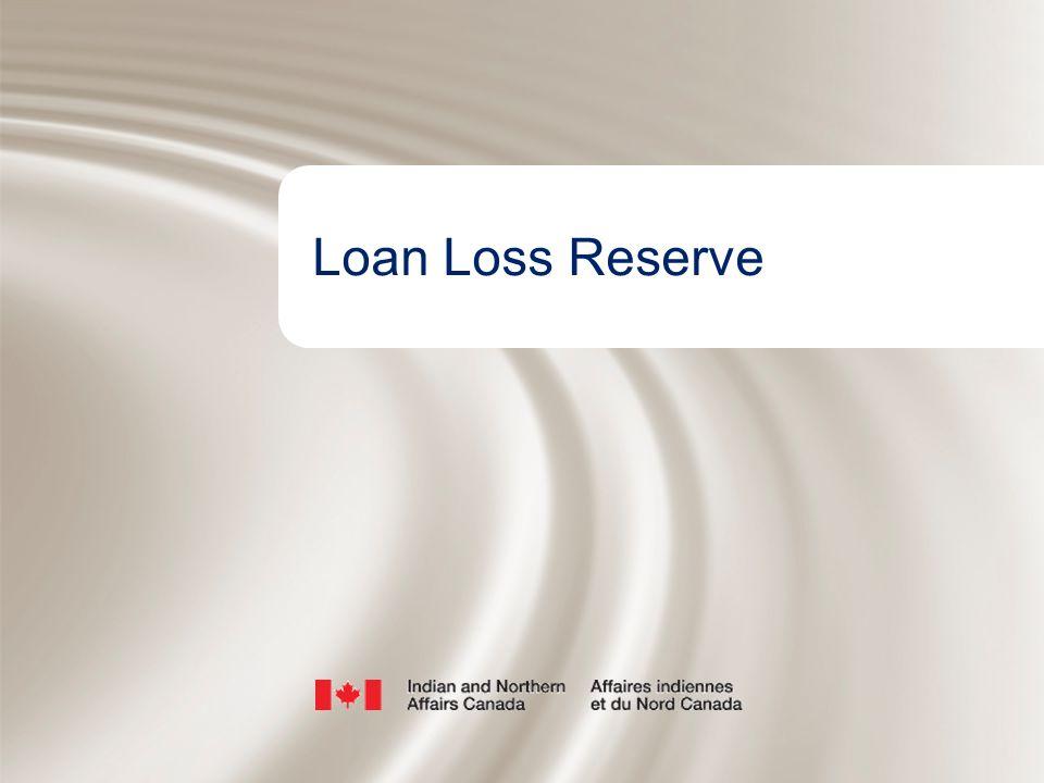 Loan Loss Reserve