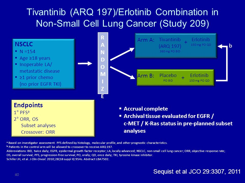 40 Tivantinib (ARQ 197)/Erlotinib Combination in Non-Small Cell Lung Cancer (Study 209) a Based on investigator assessment. PFS defined by histology,