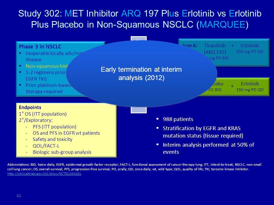 42 Study 302: MET Inhibitor ARQ 197 Plus Erlotinib vs Erlotinib Plus Placebo in Non-Squamous NSCLC (MARQUEE) Abbreviations: BID, twice daily; EGFR, ep