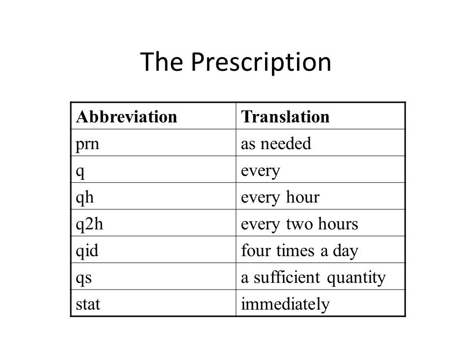 The Prescription AbbreviationTranslation prnas needed qevery qhevery hour q2hevery two hours qidfour times a day qsa sufficient quantity statimmediately